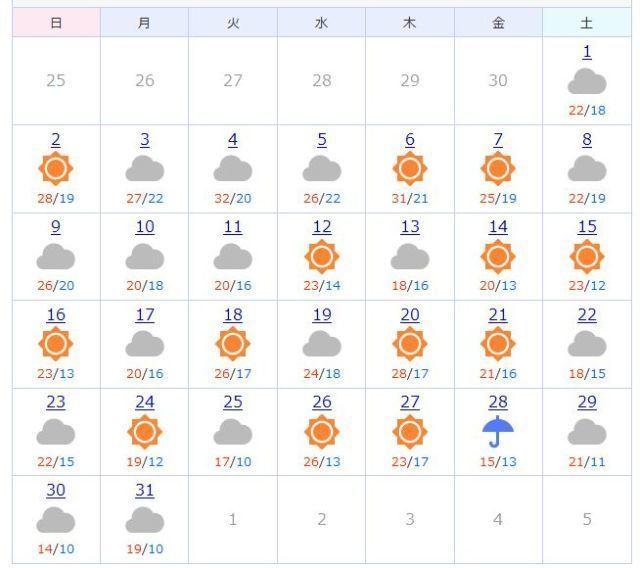 yahoo過去の天気.jpg
